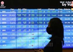 Dipicu Merger Bank Syariah, Indeks Bisnis-27 Menguat