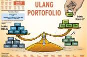 REBALANCING INDEKS : Menakar Ulang Portofolio