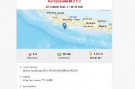 Gempa 5,9 SR di Pangandaran, Dirasakan di Magelang…