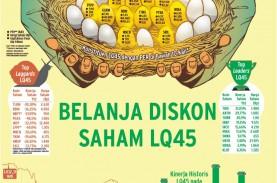 PROSPEK INDEKS ACUAN : Belanja Diskon Saham LQ45