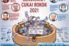 PENETAPAN TARIF CHT : Sengkarut Cukai Rokok 2021