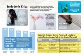 DIGDAYA KRIYA : Kebangkitan Karya Kriya Indonesia