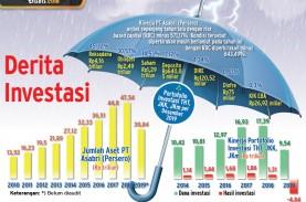 Risiko Sentralisasi Asuransi Sosial PNS dan TNI-Polri…