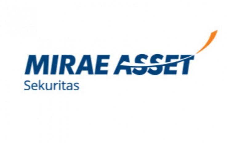 Mirae Asset Sekuritas - sekuritas.miraeasset.co.id