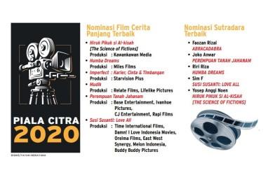 FESTIVAL FILM INDONESIA 2020 : Nadi Perfilman Nasional Tetap Berdenyut