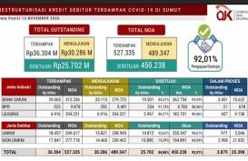 Restrukturisasi Kredit di Sumut Mencapai Rp25,7 Triliun