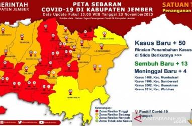 Kecamatan Zona Merah Covid-19 di Jember Meluas