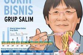 KINERJA KONGLOMERASI : Gurih Bisnis Grup Salim