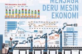 INDIKATOR PEREKONOMIAN : Menjaga Deru Mesin Ekonomi