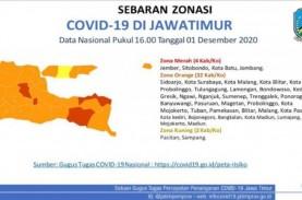 Kepatuhan Protokol Kesehatan Lima Kabupaten di Jatim…