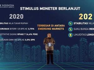 Gubernur BI Perry Warjiyo Sampaikan Proyeksi Ekonomi 2020 dan 2021 saat Acara Pertmuan Tahunan Bank Indonesia 2020