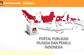 Hasil Real Count KPU Pilkada 2020, Petahana Pilbup…