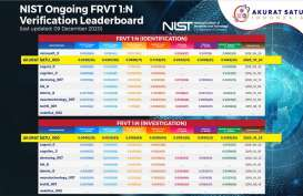 Sistem Biometrik Akurat Satu Lulus Sertifikasi FRVT One to Many Identification