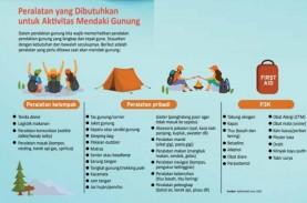 CINTA ALAM : Memahami Aturan dalam Mendaki Gunung