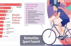 RESOLUSI SEHAT : Berbagi Spirit via Komunitas Olahraga