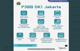 10 Poin Penting PSBB Ketat di DKI Jakarta