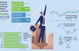 ADAPTASI USAHA : Bisnis Jasa yang Bertahan
