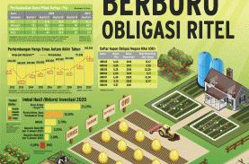 INSTRUMEN INVESTASI : Berburu Obligasi Ritel