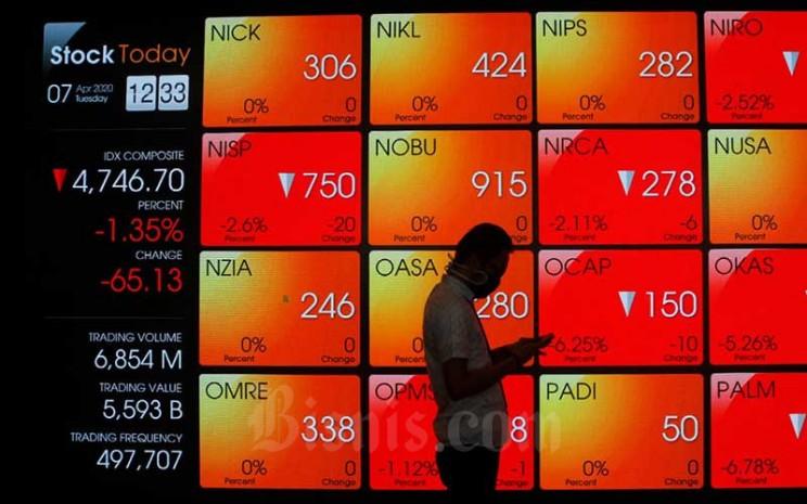 Karyawan berada di dekat layar pergerakan Indeks Harga Gaham Gabungan (IHSG) di Bursa Efek Indonesia (BEI), Jakarta, Selasa (7/4/2020). Bisnis - Himawan L Nugraha