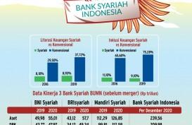 MERGER BANK SYARIAH : Misi Besar Bank Syariah