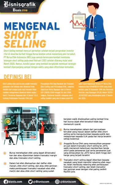 Mengenal Transaksi Short Selling