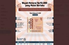 Meterai Rp10.000 Belum Tersedia? Begini Cara Pakai…