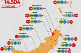 Kota Manado Berisiko Tinggi Penularan Covid-19