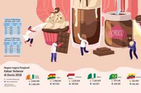 COKELAT MASIH MEMIKAT : Menjaga Tren Produksi Kakao…