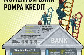STIMULUS SEKTOR KEUANGAN : Momentum Bank Pompa Kredit
