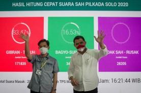26 Februari 2021, Pelantikan Gibran Jokowi sebagai…