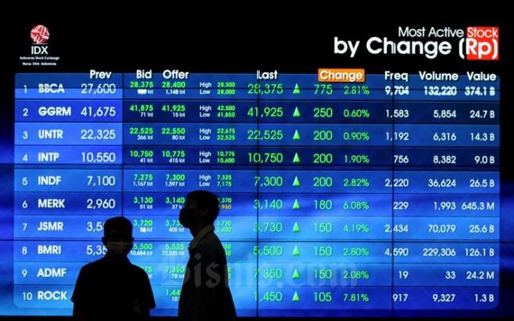 Perusahaan yang listing di pasar modal, mulai merencanakan bagi dividen kepada para investor.Bisnis - Arief Hermawan P