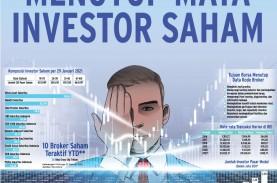 KEBIJAKAN BURSA EFEK INDONESIA : Menutup Mata Investor…