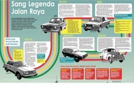 MOBIL LAWAS : Sang Legenda Jalan Raya