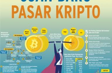 PERDAGANGAN ASET BERJANGKA : Cuan Baru Pasar Kripto