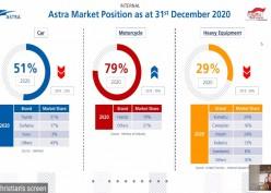 Wow, Penjualan Mobil Astra (ASII) Bakal Melonjak karena Relaksasi PPnBM