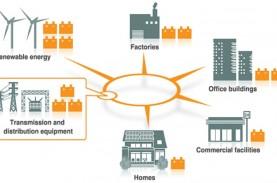 Teknologi ESS Diperlukan untuk Dorong Transisi Energi…