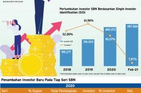 PENINGKATAN JUMLAH INVESTOR : Investasi SBN Bakal…