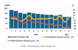 Perbaikan Penjualan Eceran Kota Semarang Tertahan