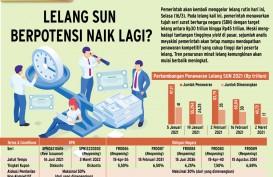 PROSPEK LELANG SUN : Pelaku Pasar Bakal Lebih Waspada