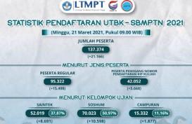 UTBK-SBMPTN 2021: Sudah 137.374 Peserta yang Permanenkan Data