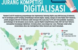 Lebarnya Jurang Daya Saing Digital Indonesia