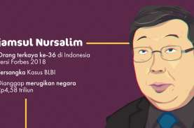 KPK Hentikan Kasus Sjamsul Nursalim, Bye..Bye.. Korupsi…