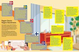 ARSTEKTUR : Beda Negara Skandinavia, Beda pula Desainnya