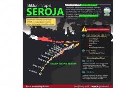 BMKG: Waspadai Dampak Siklon Tropis Seroja dalam 24 Jam ke Depan