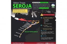 BMKG: Waspadai Dampak Siklon Tropis Seroja dalam 24…