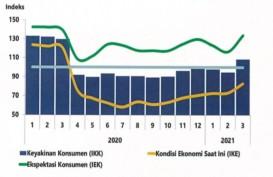 Perekonomian Jateng di Level Optimistis