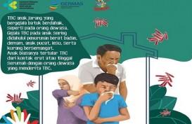 Apakah Pasien TBC Boleh Berpuasa?