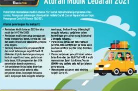 Aturan Mudik Lebaran 2021, Izin Perjalanan Sangat…