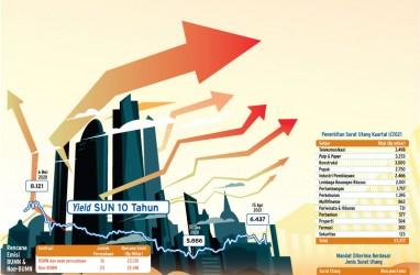 EMISI OBLIGASI KORPORASI : Pasar Obligasi Makin Prospektif