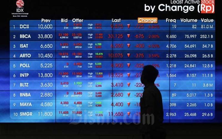 Pengunjung melintasi papan elektronik yang menampilkan pergerakan indeks harga saham gabungan (IHSG) di Bursa Efek Indonesia, Jakarta, Senin (22/3/2021). Bisnis - Eusebio Chrysnamurti